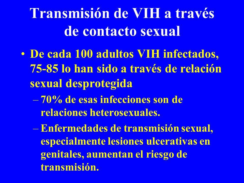 Transmisión de VIH a través de contacto sexual