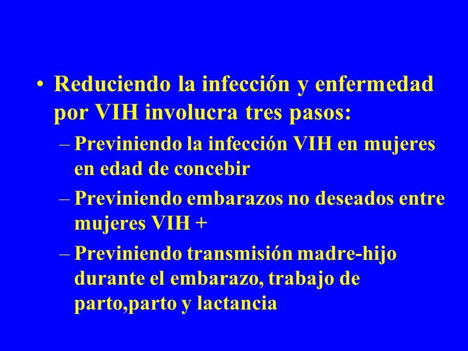 Reduciendo la infección y enfermedad por VIH involucra tres pasos: