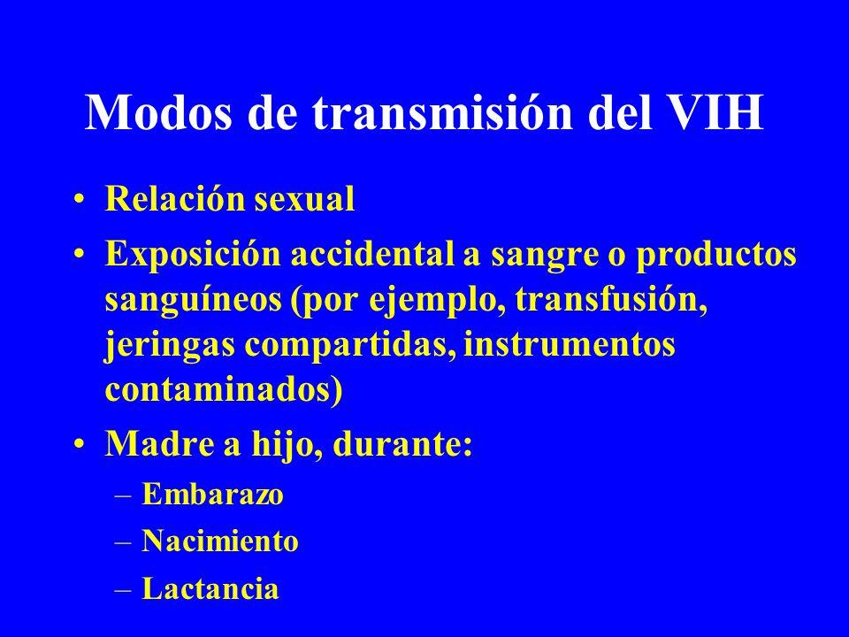 Modos de transmisión del VIH