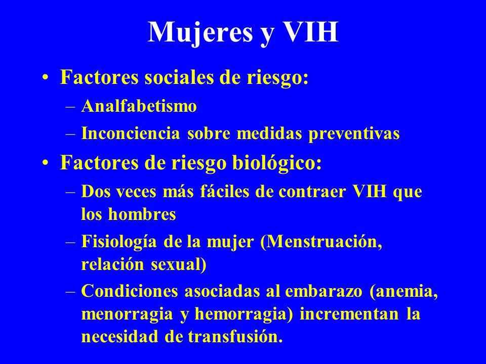 Mujeres y VIH Factores sociales de riesgo: