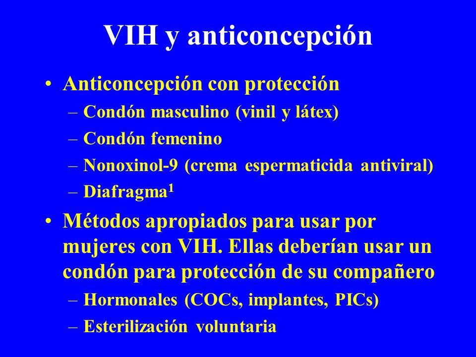 VIH y anticoncepción Anticoncepción con protección
