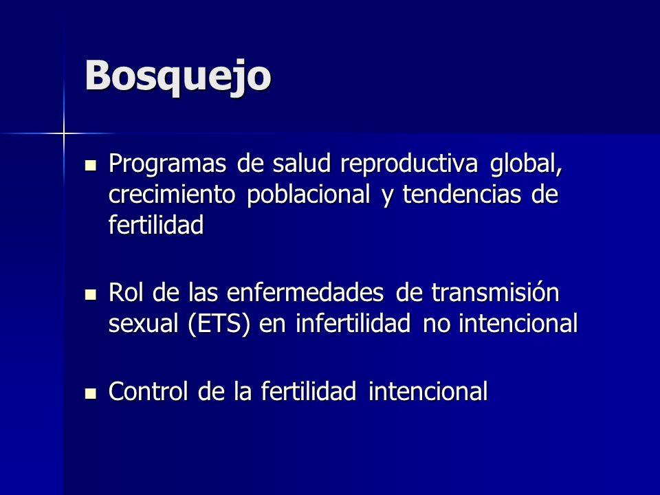 BosquejoProgramas de salud reproductiva global, crecimiento poblacional y tendencias de fertilidad.