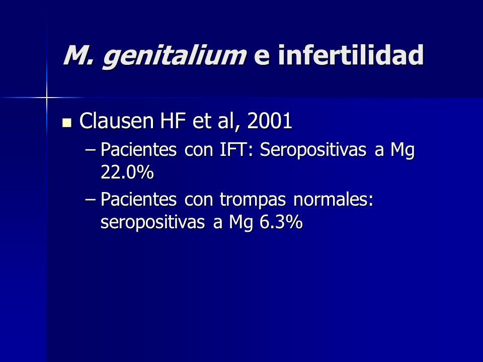 M. genitalium e infertilidad