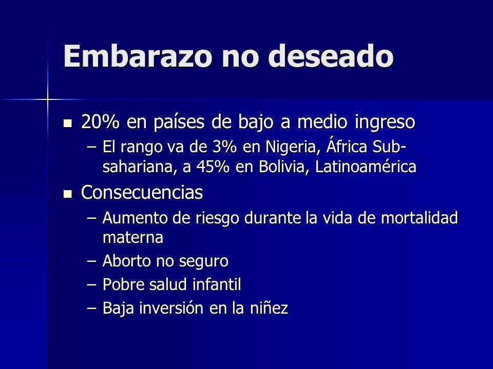 Embarazo no deseado 20% en países de bajo a medio ingreso