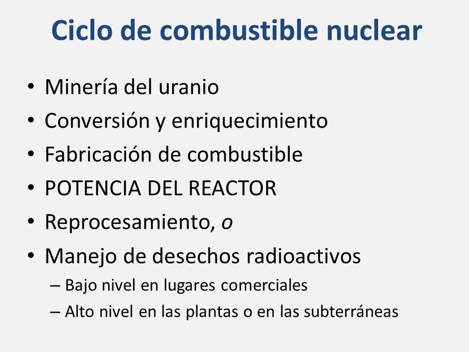Ciclo de combustible nuclear