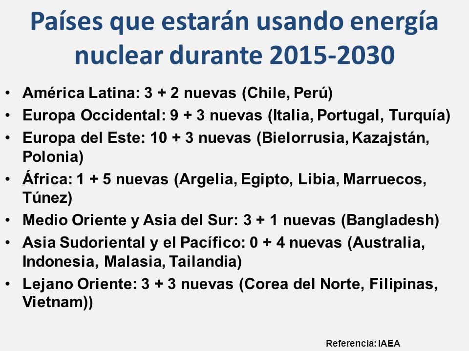 Países que estarán usando energía nuclear durante 2015-2030