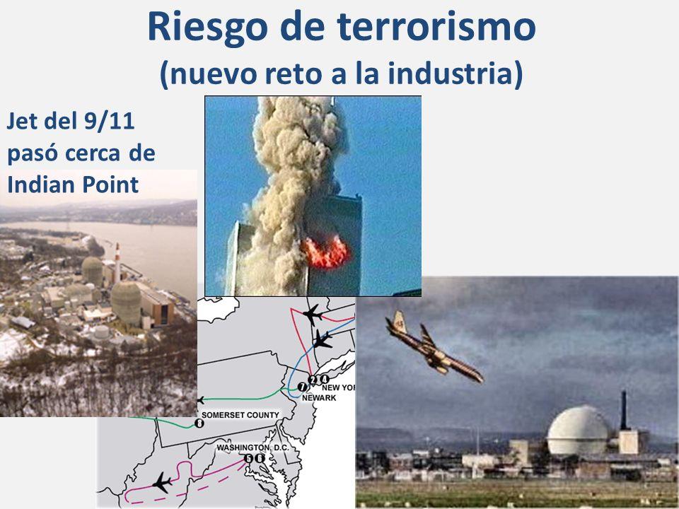 Riesgo de terrorismo (nuevo reto a la industria)