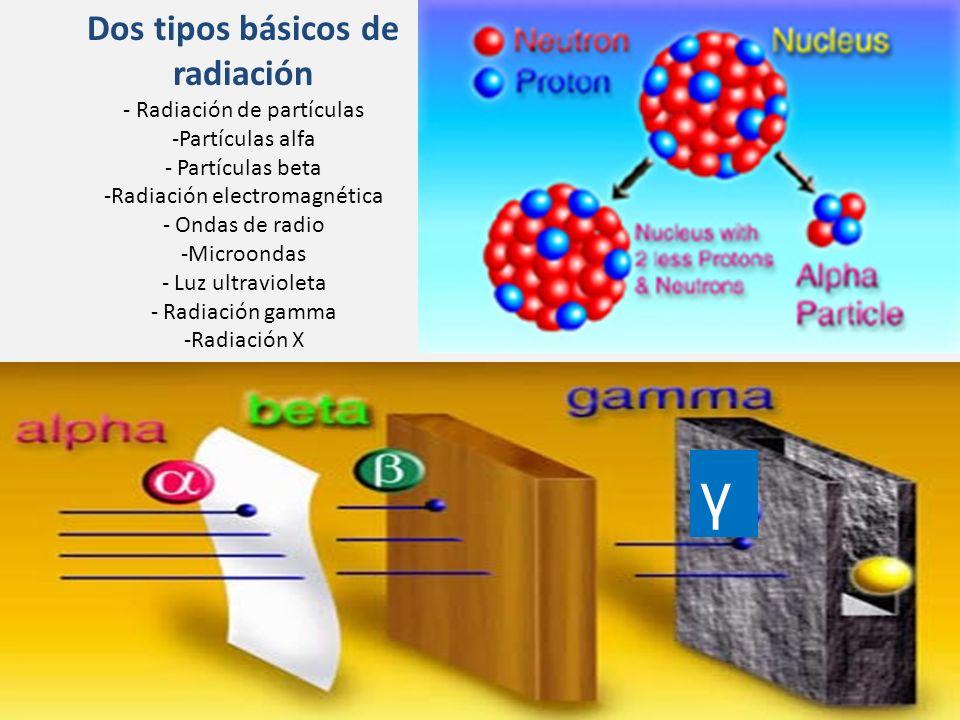 Dos tipos básicos de radiación