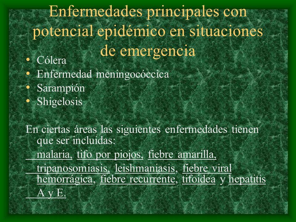 Enfermedades principales con potencial epidémico en situaciones de emergencia