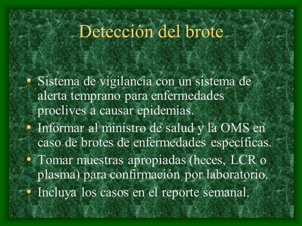 Detección del brote Sistema de vigilancia con un sistema de alerta temprano para enfermedades proclives a causar epidemias.