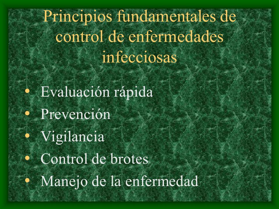 Principios fundamentales de control de enfermedades infecciosas