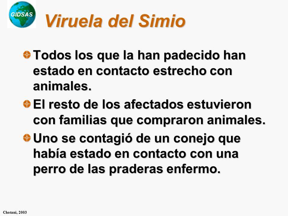 Viruela del SimioTodos los que la han padecido han estado en contacto estrecho con animales.