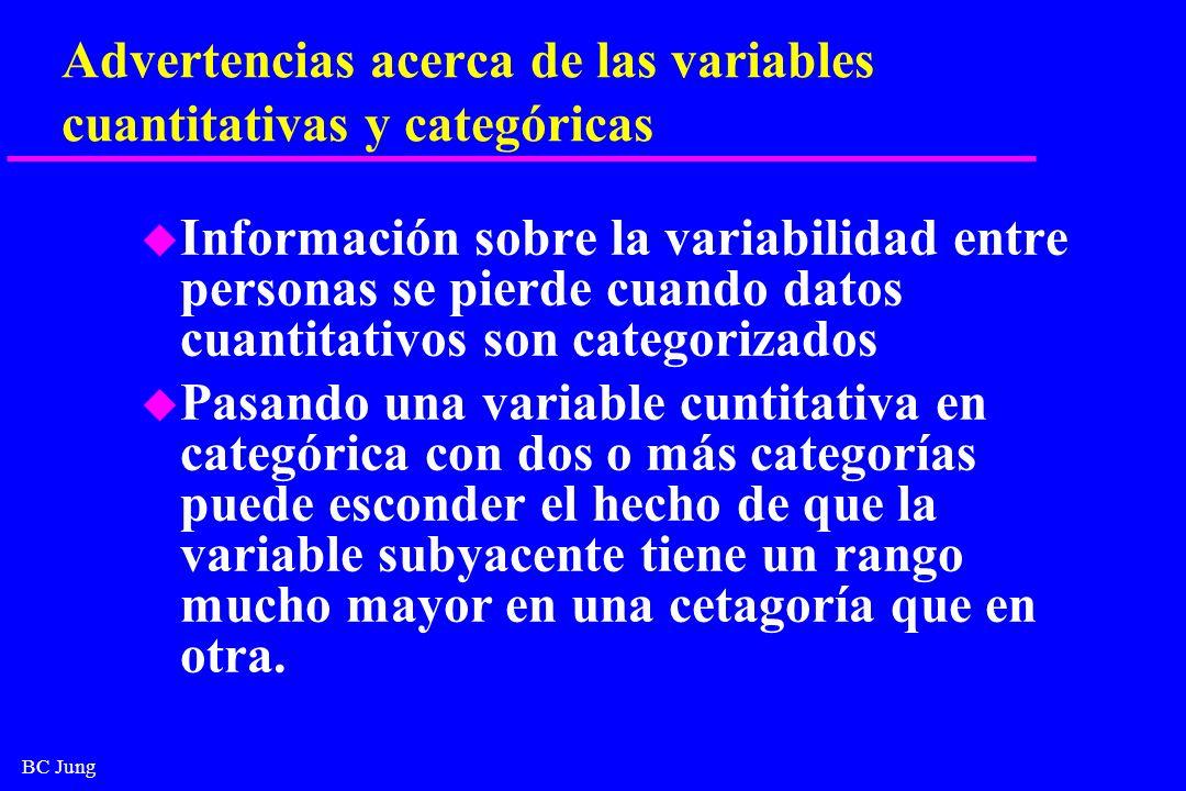 Advertencias acerca de las variables cuantitativas y categóricas
