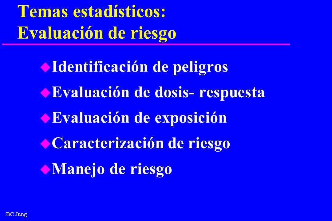 Temas estadísticos: Evaluación de riesgo