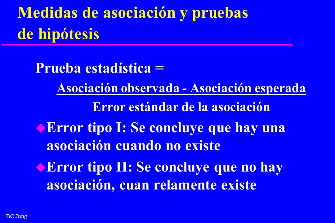 Medidas de asociación y pruebas de hipótesis