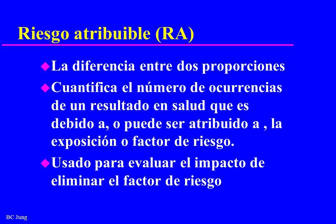 Riesgo atribuible (RA)