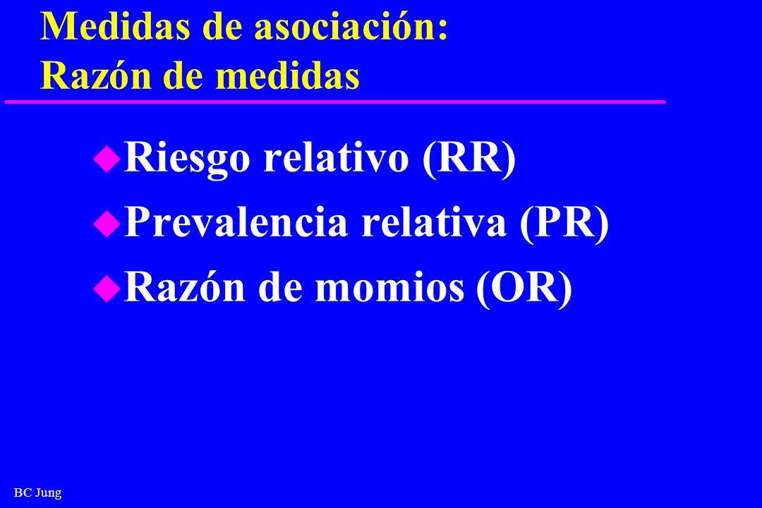 Medidas de asociación: Razón de medidas