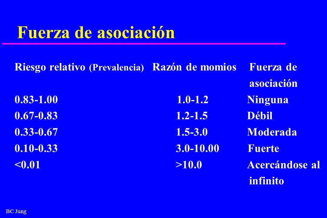 Fuerza de asociaciónRiesgo relativo (Prevalencia) Razón de momios Fuerza de. asociación. 0.83-1.00 1.0-1.2 Ninguna.