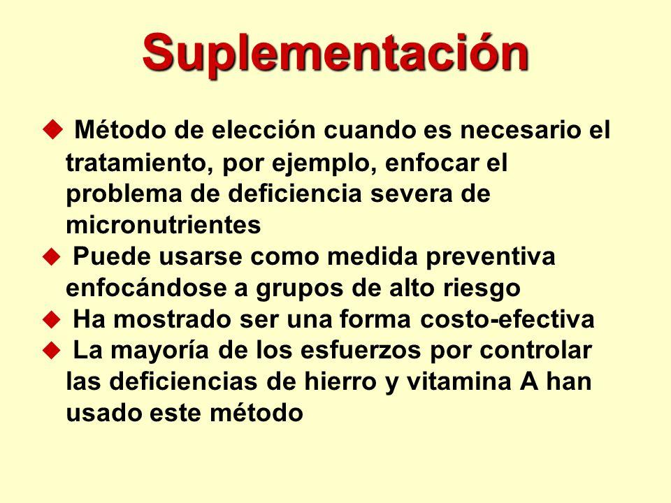 Suplementación Método de elección cuando es necesario el tratamiento, por ejemplo, enfocar el problema de deficiencia severa de micronutrientes.