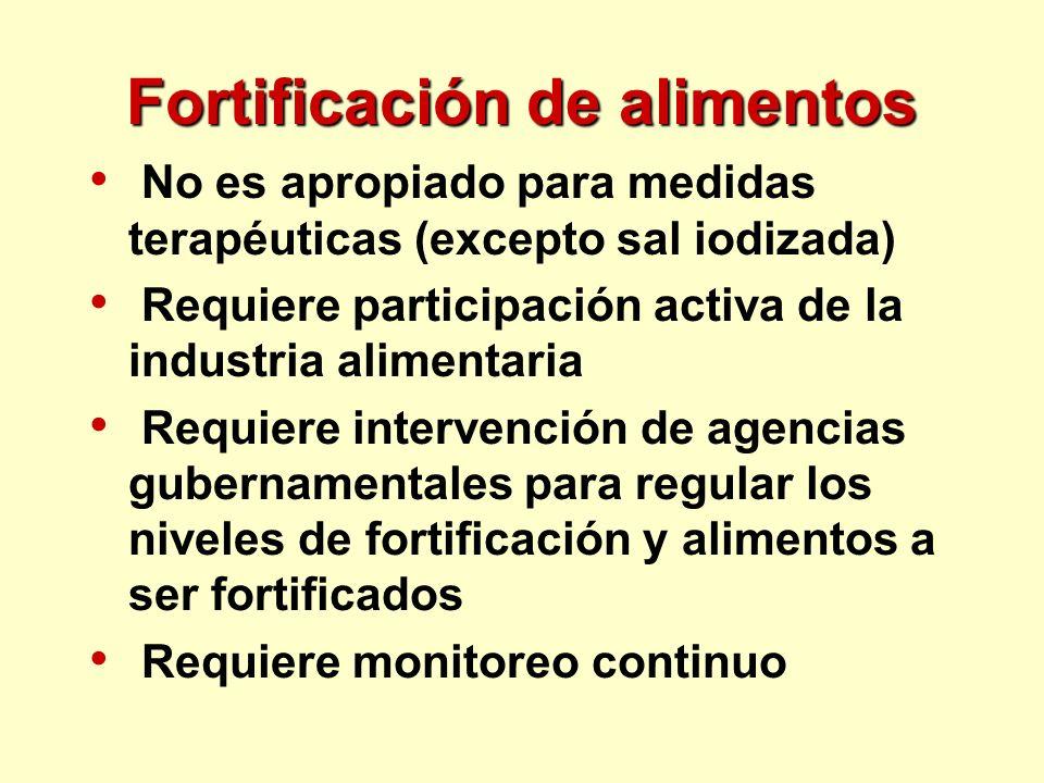 Fortificación de alimentos