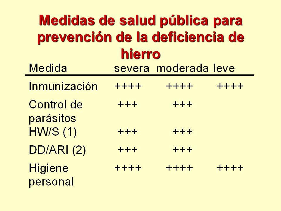 Medidas de salud pública para prevención de la deficiencia de hierro