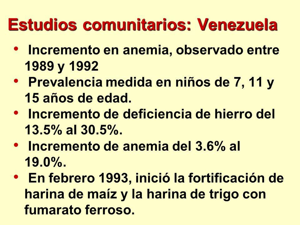 Estudios comunitarios: Venezuela