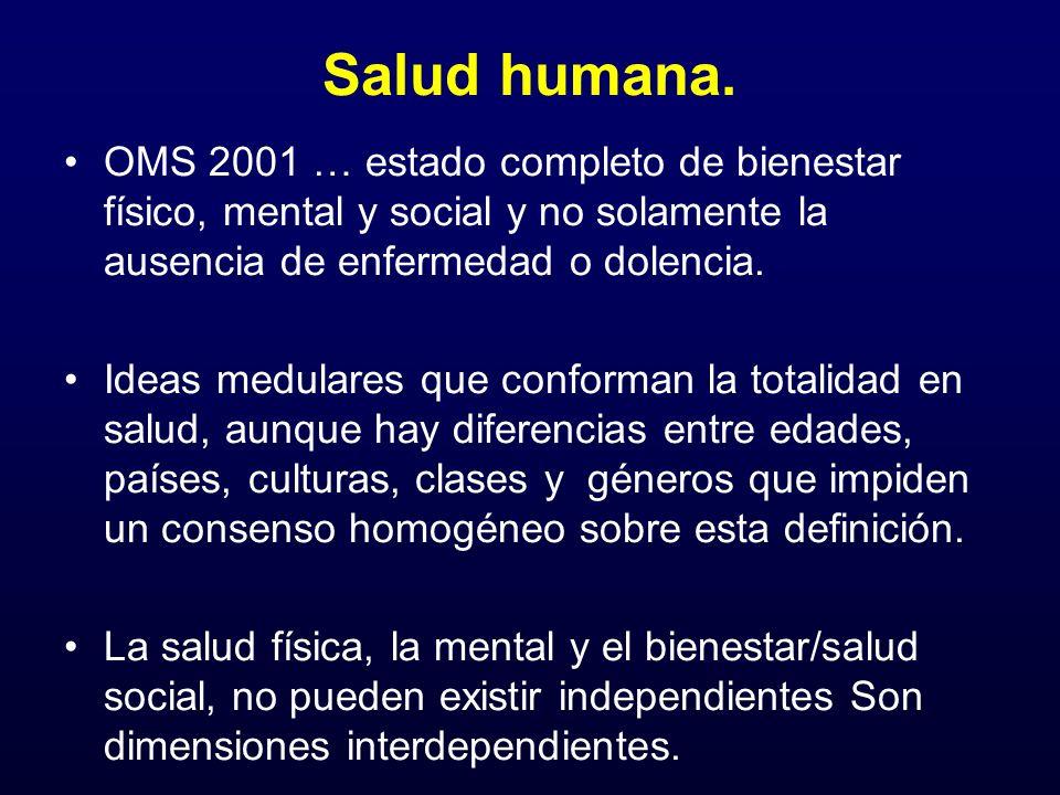 Salud humana.OMS 2001 … estado completo de bienestar físico, mental y social y no solamente la ausencia de enfermedad o dolencia.