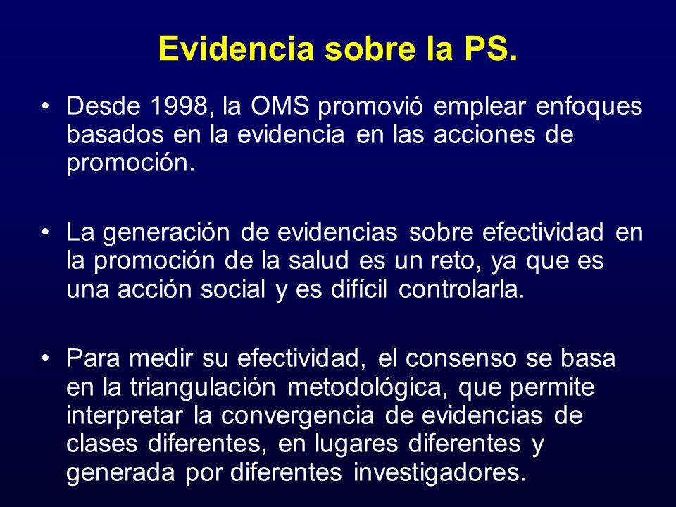 Evidencia sobre la PS.Desde 1998, la OMS promovió emplear enfoques basados en la evidencia en las acciones de promoción.