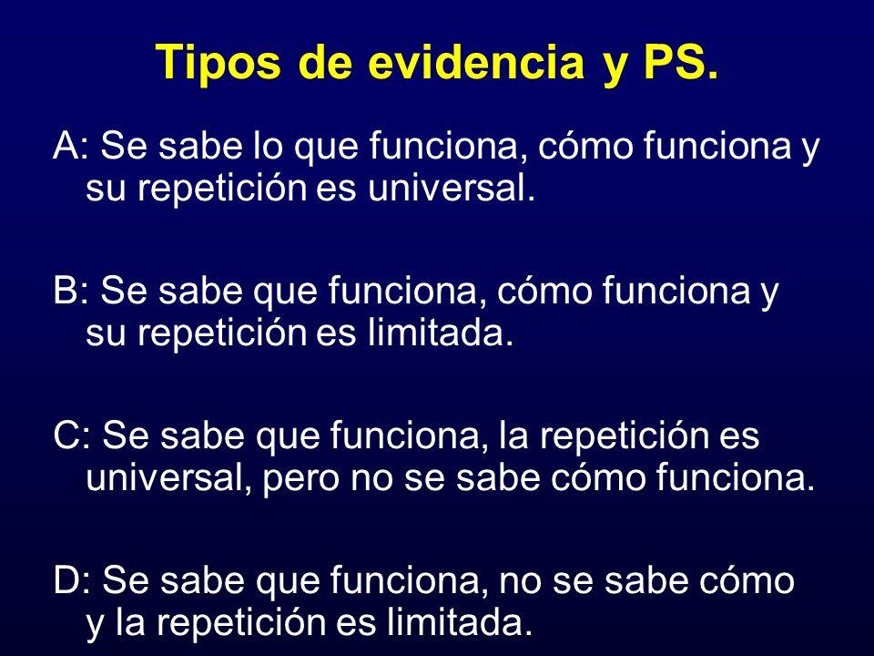 Tipos de evidencia y PS.A: Se sabe lo que funciona, cómo funciona y su repetición es universal.