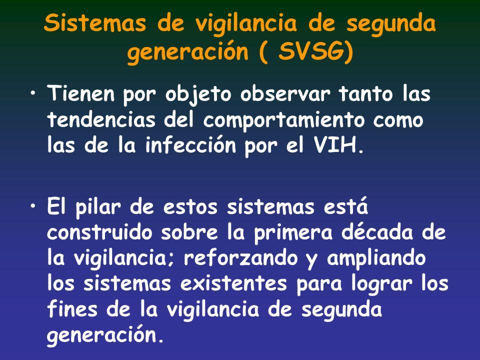 Sistemas de vigilancia de segunda generación ( SVSG)