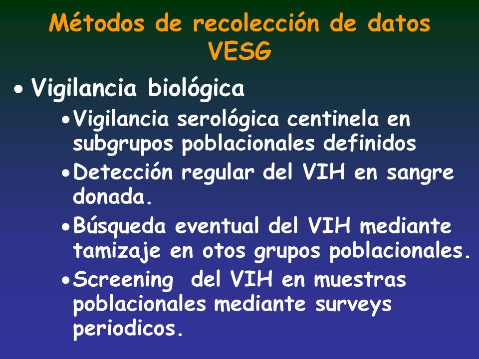 Métodos de recolección de datos VESG