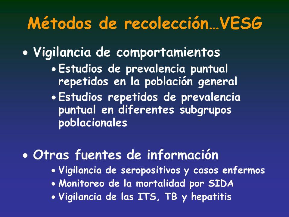 Métodos de recolección…VESG