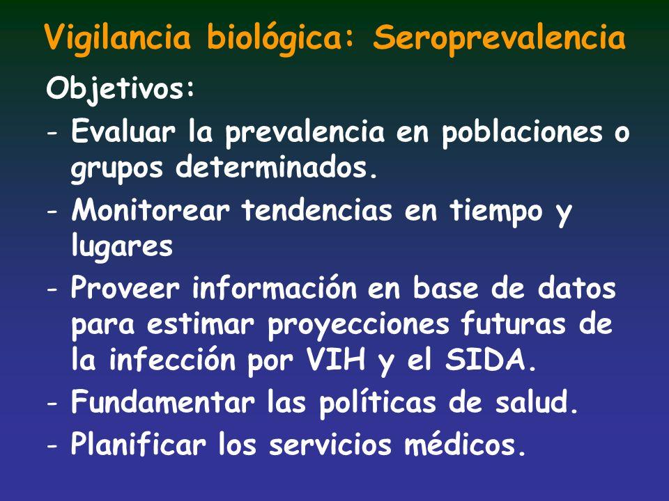 Vigilancia biológica: Seroprevalencia