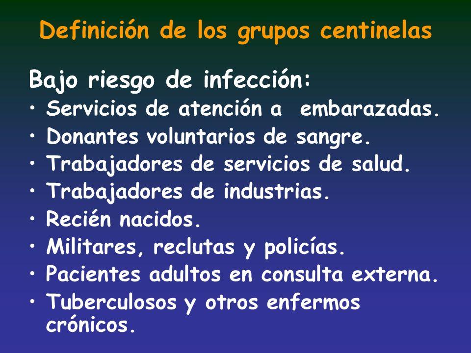 Definición de los grupos centinelas