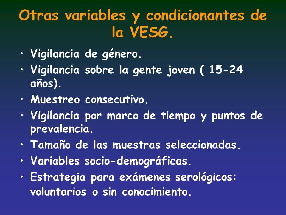Otras variables y condicionantes de la VESG.