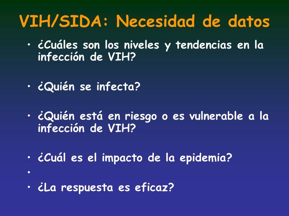 VIH/SIDA: Necesidad de datos