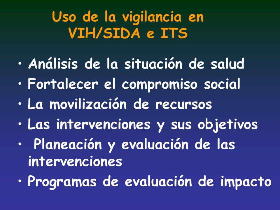 Uso de la vigilancia en VIH/SIDA e ITS
