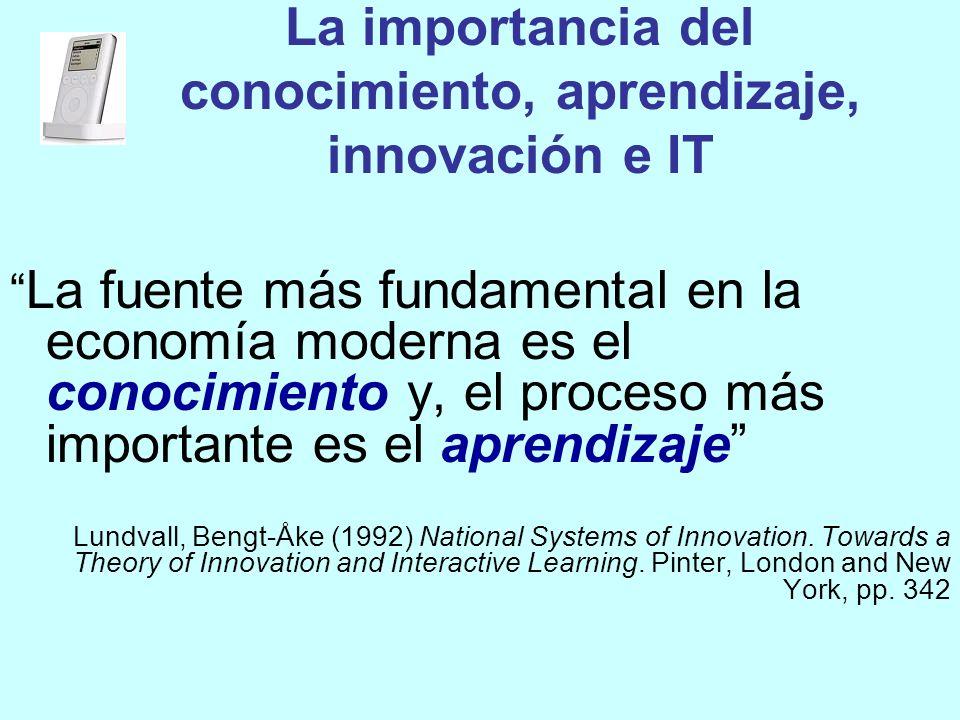 La importancia del conocimiento, aprendizaje, innovación e IT