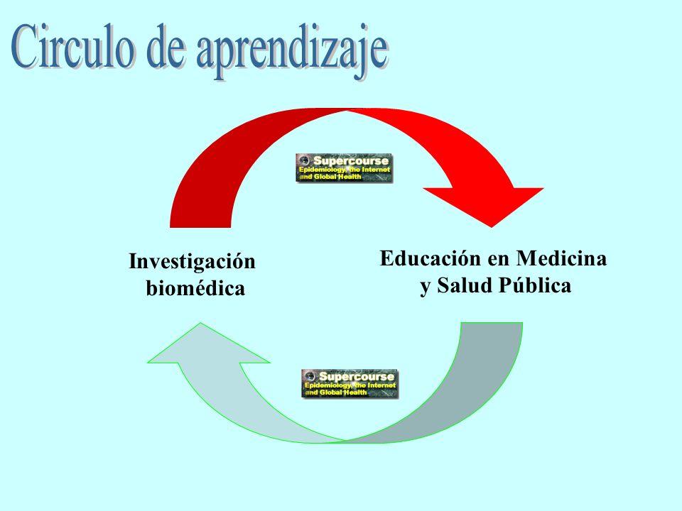 Circulo de aprendizaje