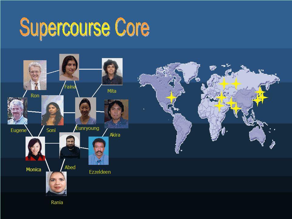 Corazón del Supercurso Supercourse Core