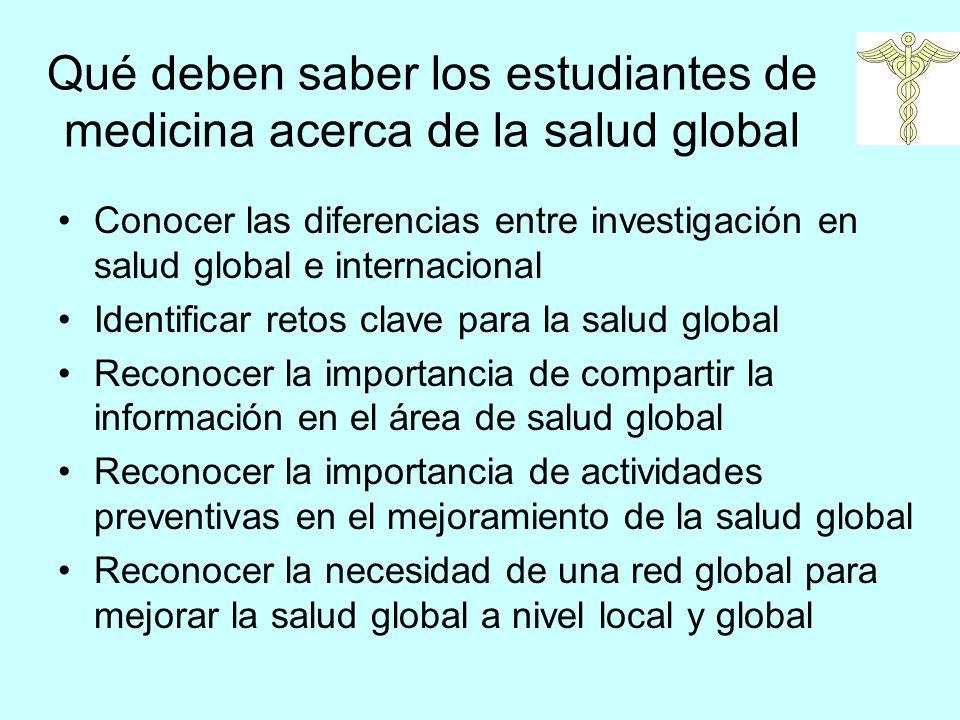 Qué deben saber los estudiantes de medicina acerca de la salud global