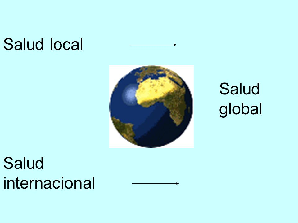 Salud local Salud global Salud internacional