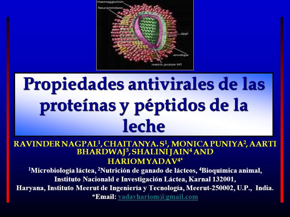 Propiedades antivirales de las proteínas y péptidos de la leche