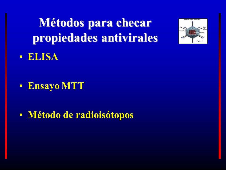 Métodos para checar propiedades antivirales