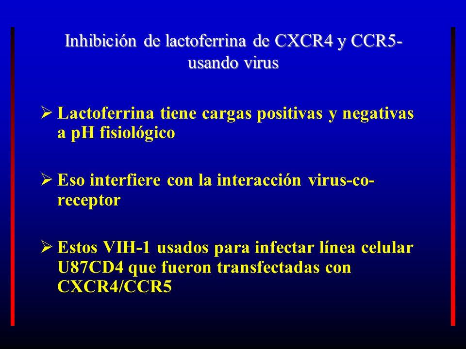 Inhibición de lactoferrina de CXCR4 y CCR5-usando virus