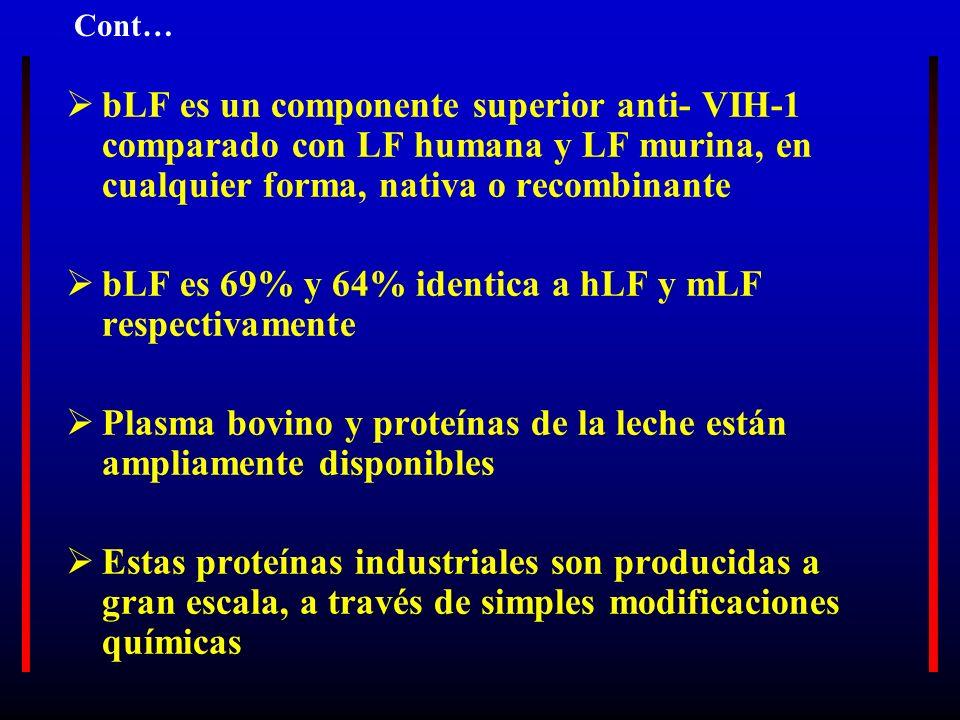 bLF es 69% y 64% identica a hLF y mLF respectivamente
