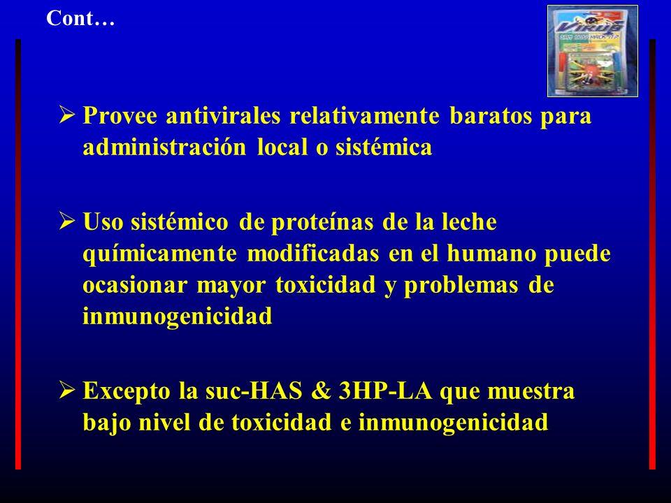 Cont… Provee antivirales relativamente baratos para administración local o sistémica.