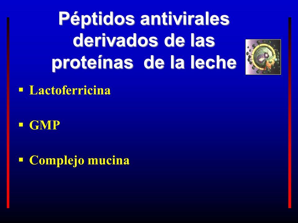 Péptidos antivirales derivados de las proteínas de la leche