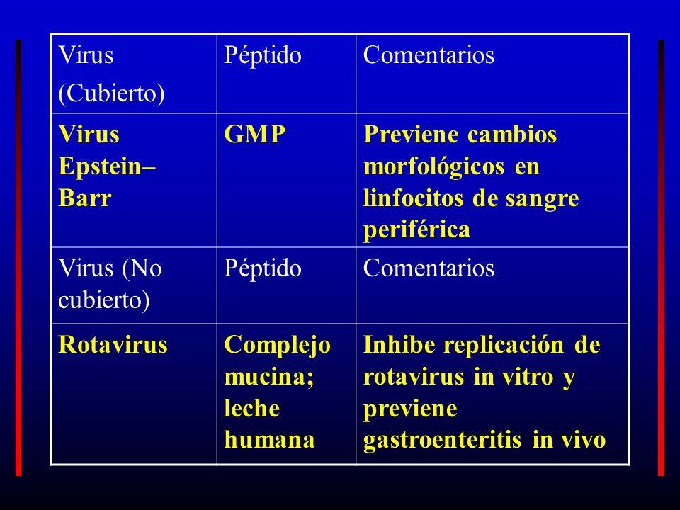 Virus (Cubierto) Péptido. Comentarios. Virus Epstein–Barr. GMP. Previene cambios morfológicos en linfocitos de sangre periférica.