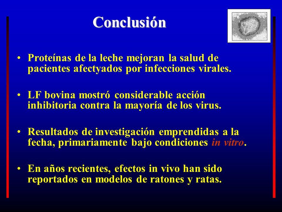 Conclusión Proteínas de la leche mejoran la salud de pacientes afectyados por infecciones virales.